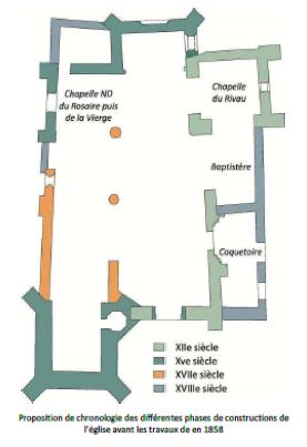 Lémeré (37) Eglise Saint-Hilaire SAF